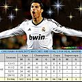 Cristiano ronaldo on his arrival at real madrid in 2009 scored 179 goals in 178 matches