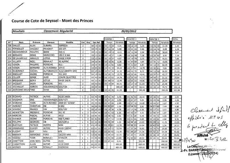 classement des VHRS