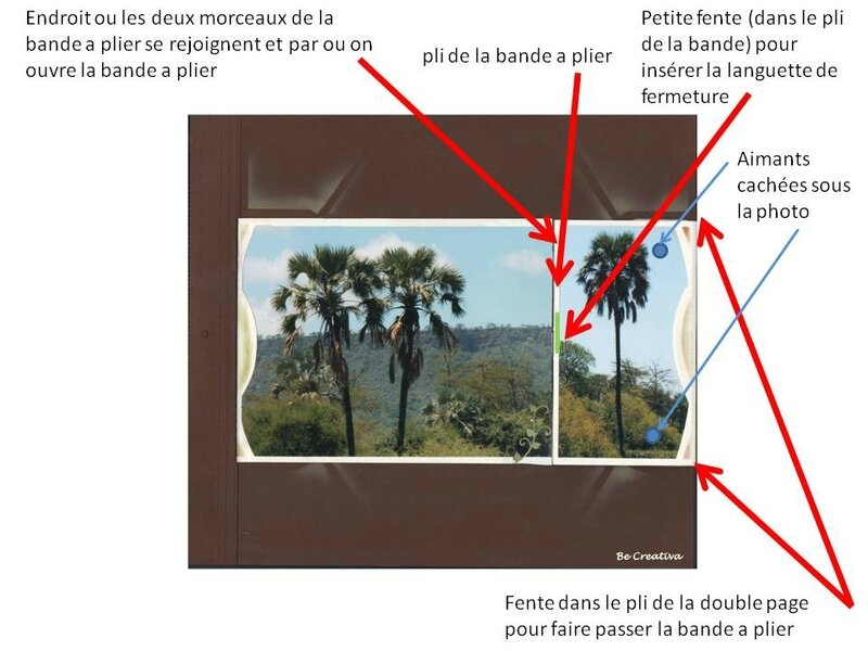 photoexplications