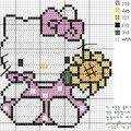 Point de croix: kitty en robe et tournesol