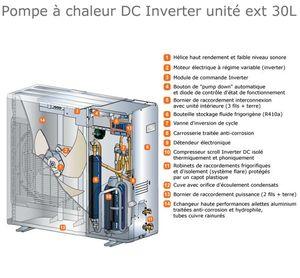 c_DC-inverter