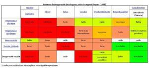 facteurs-drogues-26d94f1