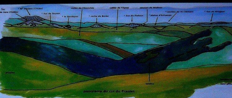 671) explication panorama vers Suc de Montivernoux
