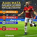 But mata manchester united vs rostov 1-0