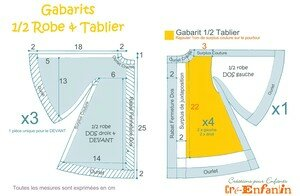 Gabarits_Robe___Tablier