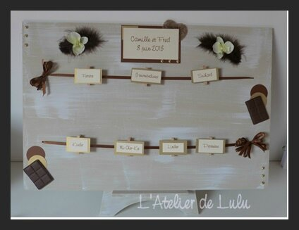 plan de table sur le theme du chocolat