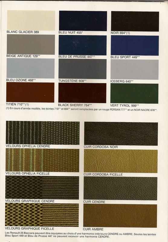 nuancier peinture et tissus r25 phase 2 25txivan. Black Bedroom Furniture Sets. Home Design Ideas