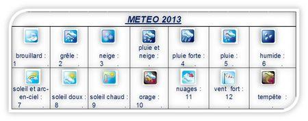 meteo 2013 choix