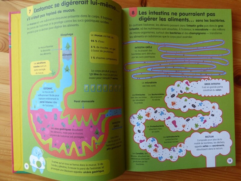100 infos insolites sur le corps humain (1)