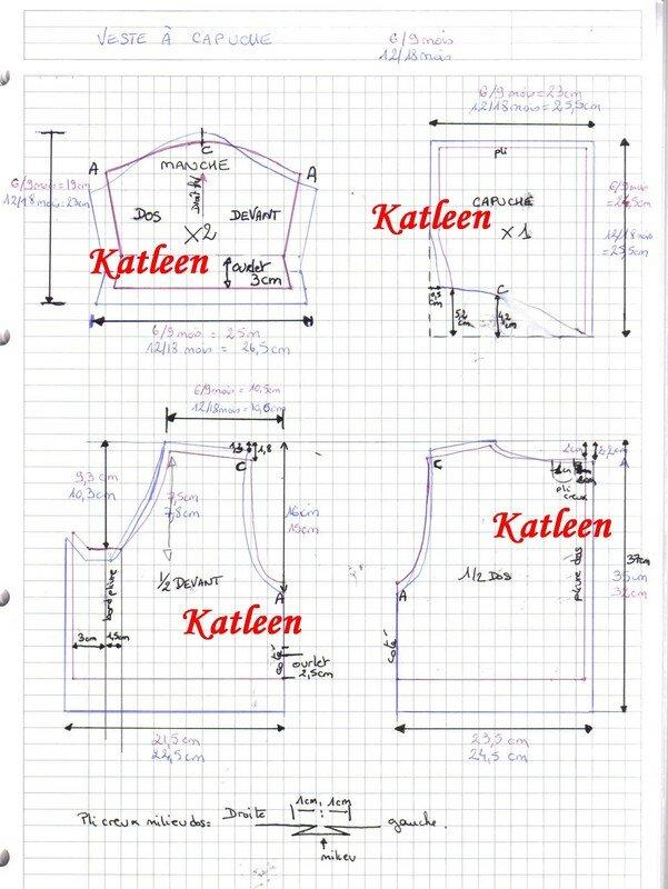 patron veste capuche enfant katleen tout simplement. Black Bedroom Furniture Sets. Home Design Ideas