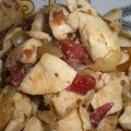 Emincés de poulet aux oignons et tomates séchées