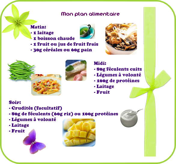 Plan_alimentaire