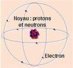atome_p