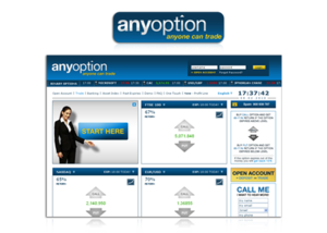 anyoption blog