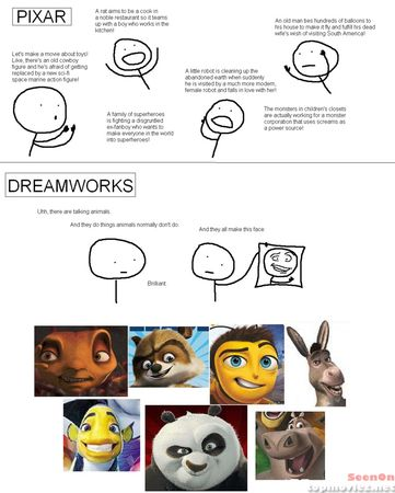difference_pixar_dreamworks