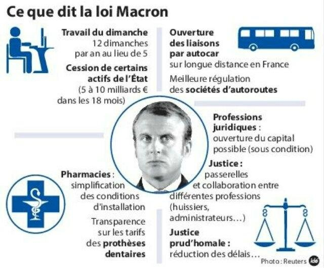 Loi-Macron-la-bataille-parlementaire-lancee_reference