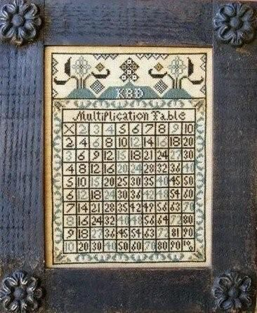 Carriage_House_Samplingsmultiplication_table