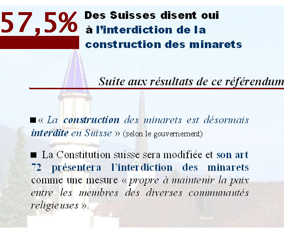 le_point_sur_l_interdiction_de_la_construction_des_minarets_en_suisse_1