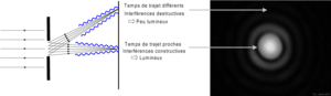 Fig_diffraction_reduc