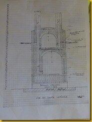 Plan de construction d'un four à bois à deux chambres