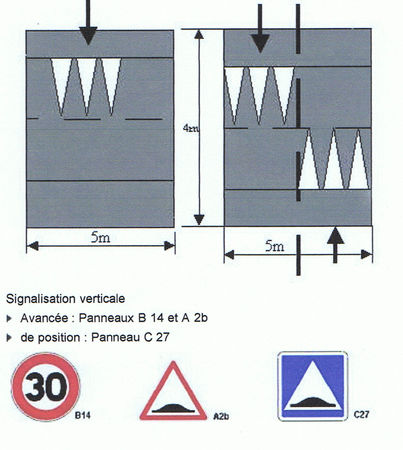 signalisation_dos_d_ane