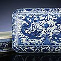 A fine and rare late Ming blue and white rectangular 'dragon' covered box