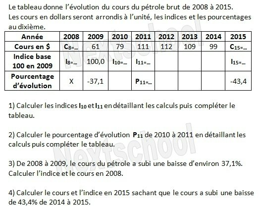 premiere evolution indices 3 2
