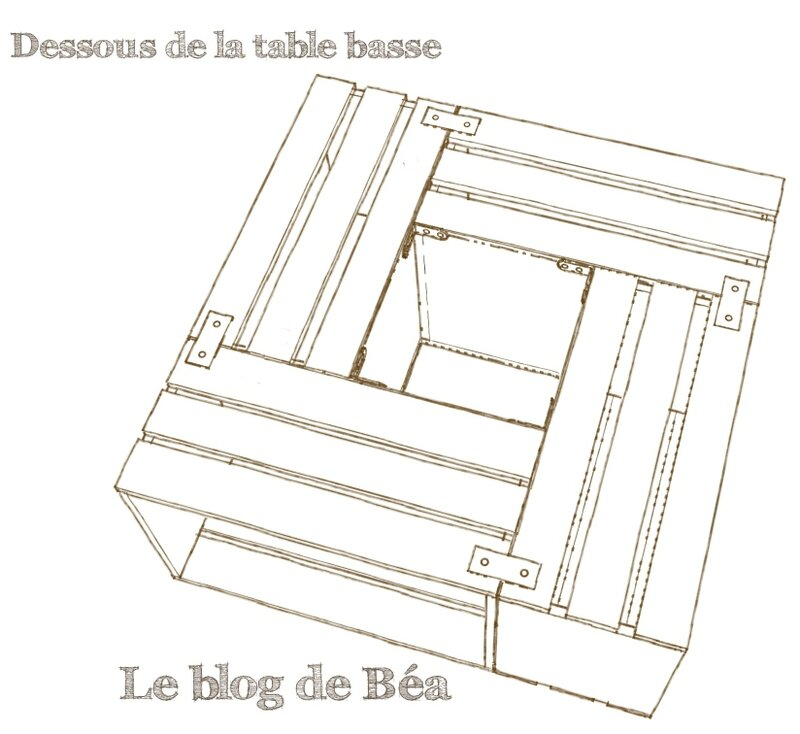 Favori Pas à pas : table basse bar - Le blog de Béa WV65