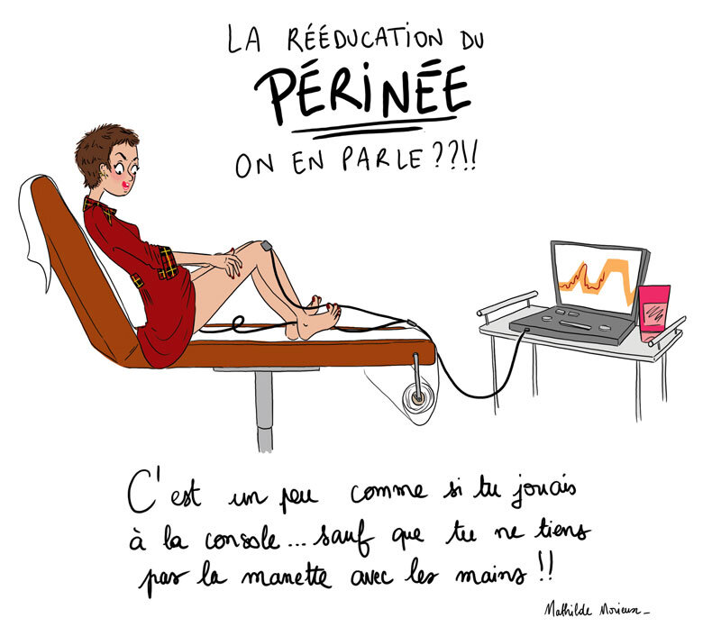 reeducation-perineale