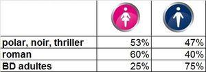stats_2012___4