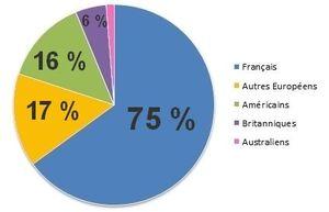 stats_2012___6