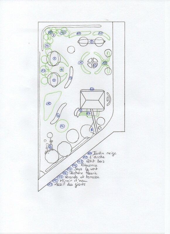 projet jardin 08-17