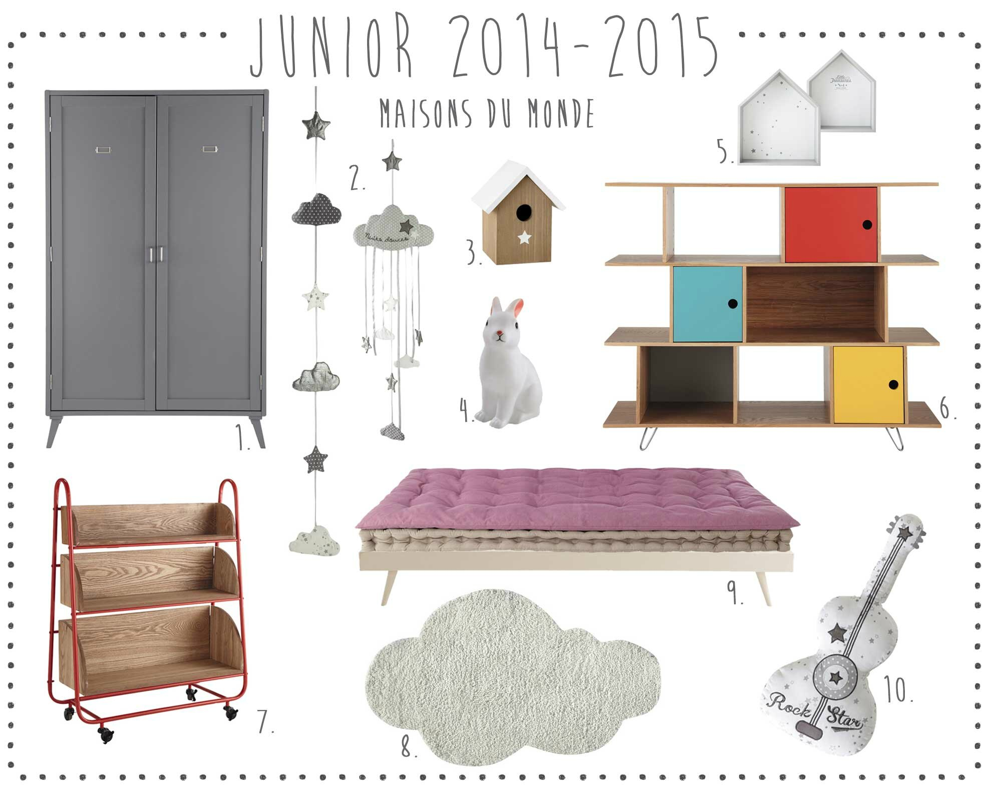 ma wishlist du catalogue junior maisons du monde 2014 2015 deco trendy a t e l i e r. Black Bedroom Furniture Sets. Home Design Ideas