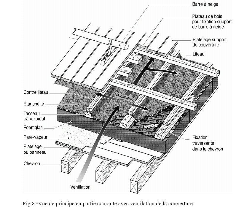 Sehr Maisons Ossature Bois - SMCB charpente EM24