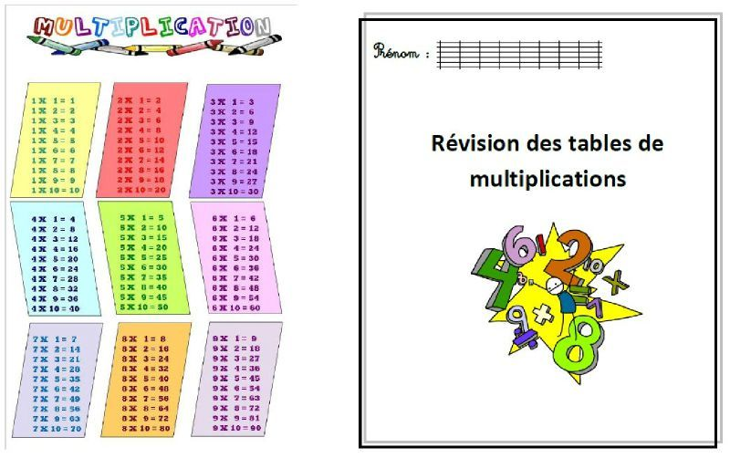 Table de multiplication imprimer format a4 - Toute les table de multiplication de 1 a 100 ...