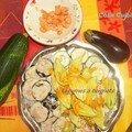 Légumes à beignets
