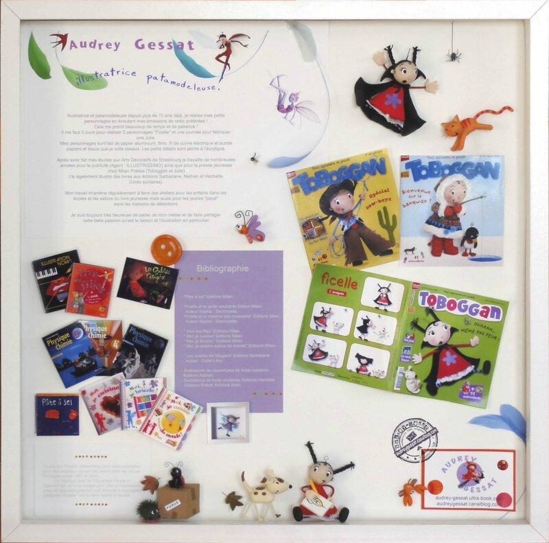 Cadre-presentation-blog