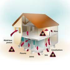 maison radon