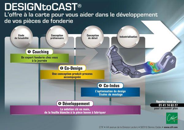 Designtocast_conception_piece_fonderie_CTIF