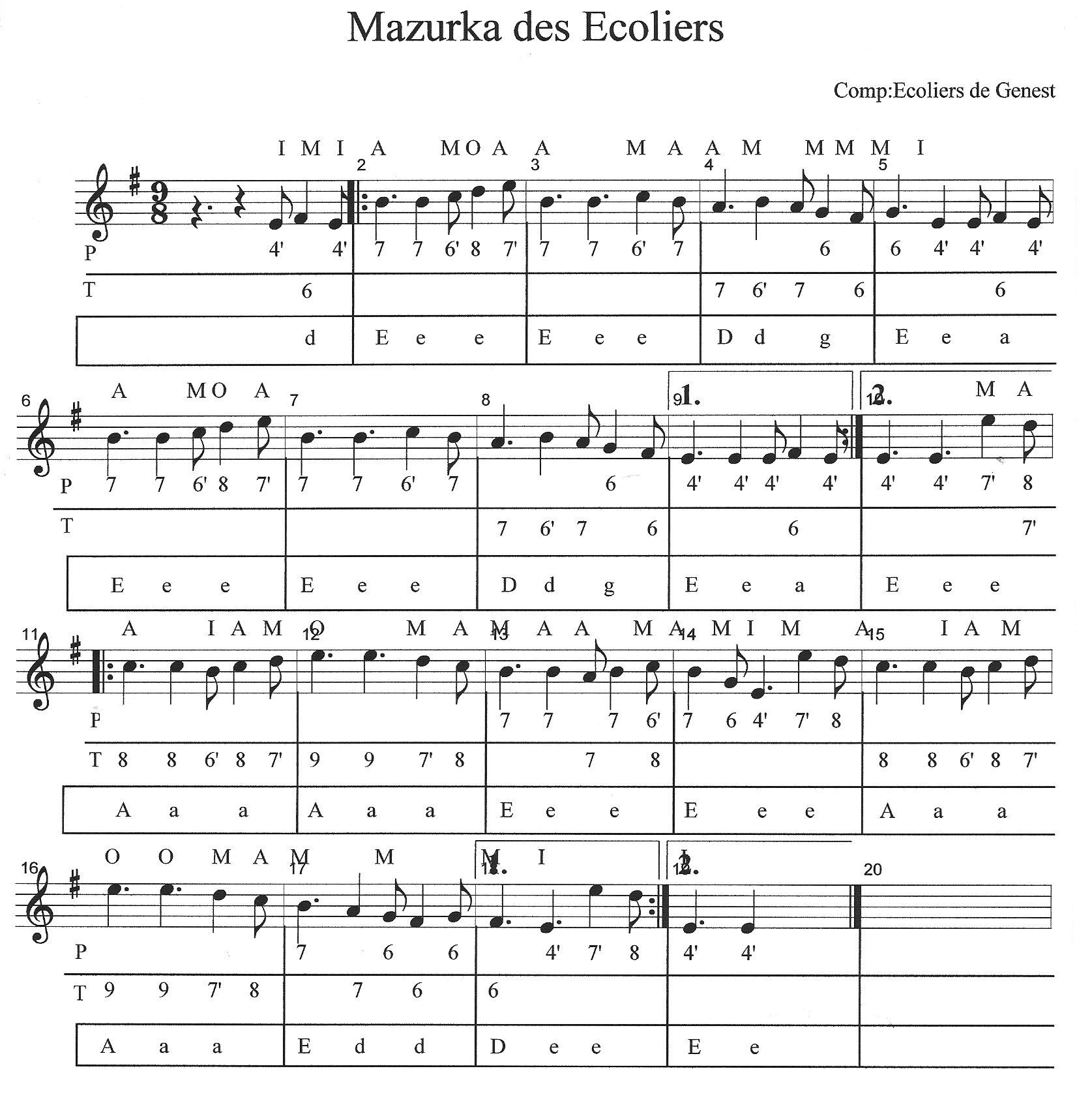 partition accordeon mazurka