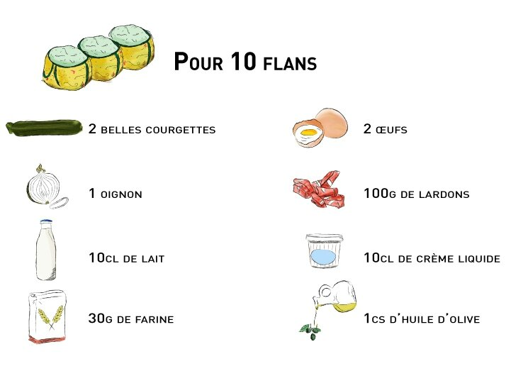 recette_flan-courgettes