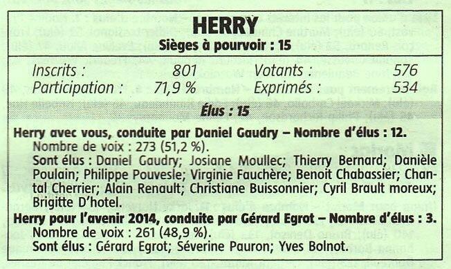 Herry-scrutin23III2014