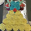 Robe blanche neige cupcakes