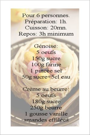 recette nid paques