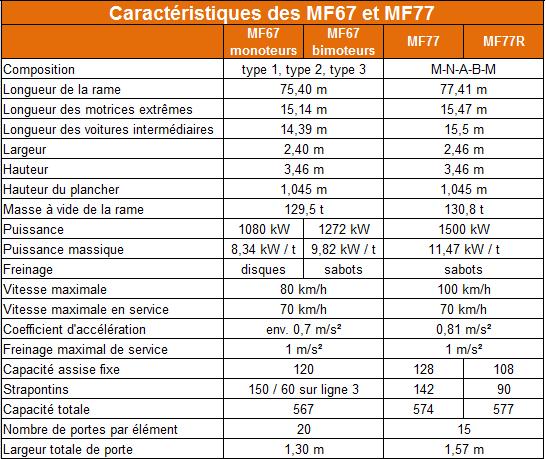 MF67-77