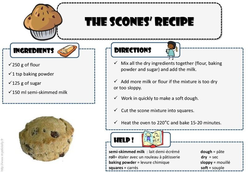 Anglais-recette-scones-page-001