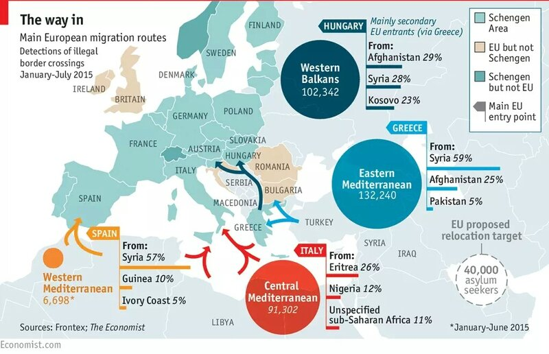 refugie immigration invasion europe