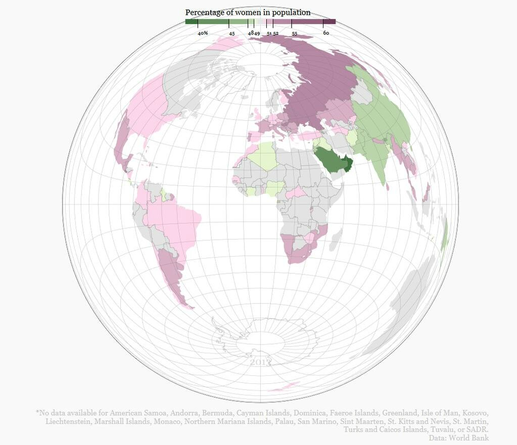 Percentage of women in population according to the World Bank