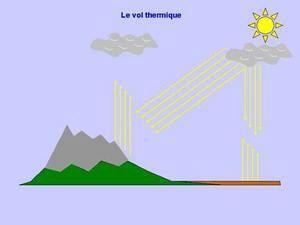 Vol-thermique-1-TBD