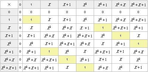 table_F2q